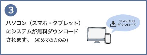 パソコン(スマホ・タブレット)にシステムが無料ダウンロードされます。(初めての方のみ)